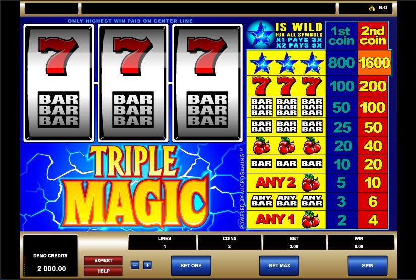 Casino Um Spielgeld