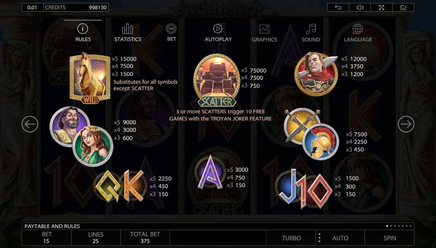 Kostenlos Casino Spielen Mit Spielgeld