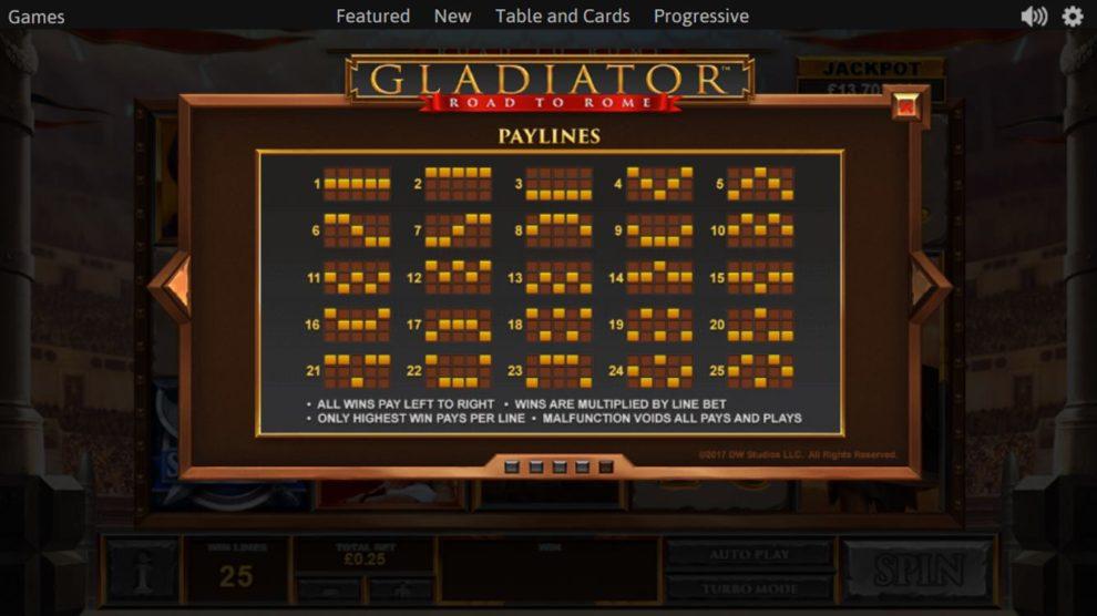 Gladiator Road To Rome kostenlos spielen 3