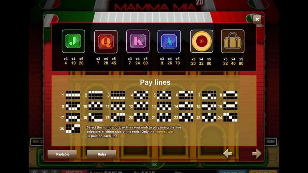 Mamma Mia 2D kostenlos spielen 3