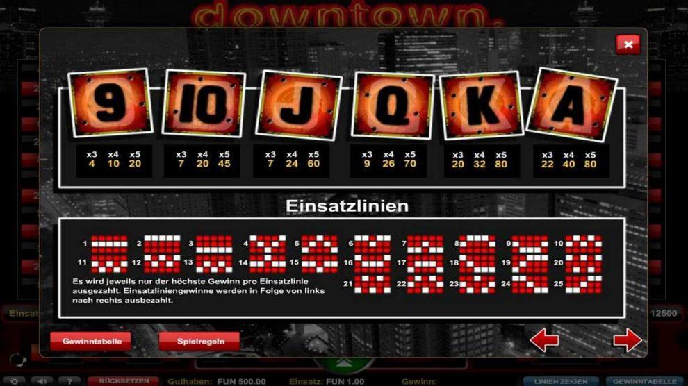 Downtown kostenlos spielen 2