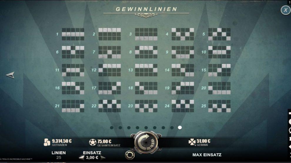 Nikola Tesla's Incredible Machine kostenlos spielen 3