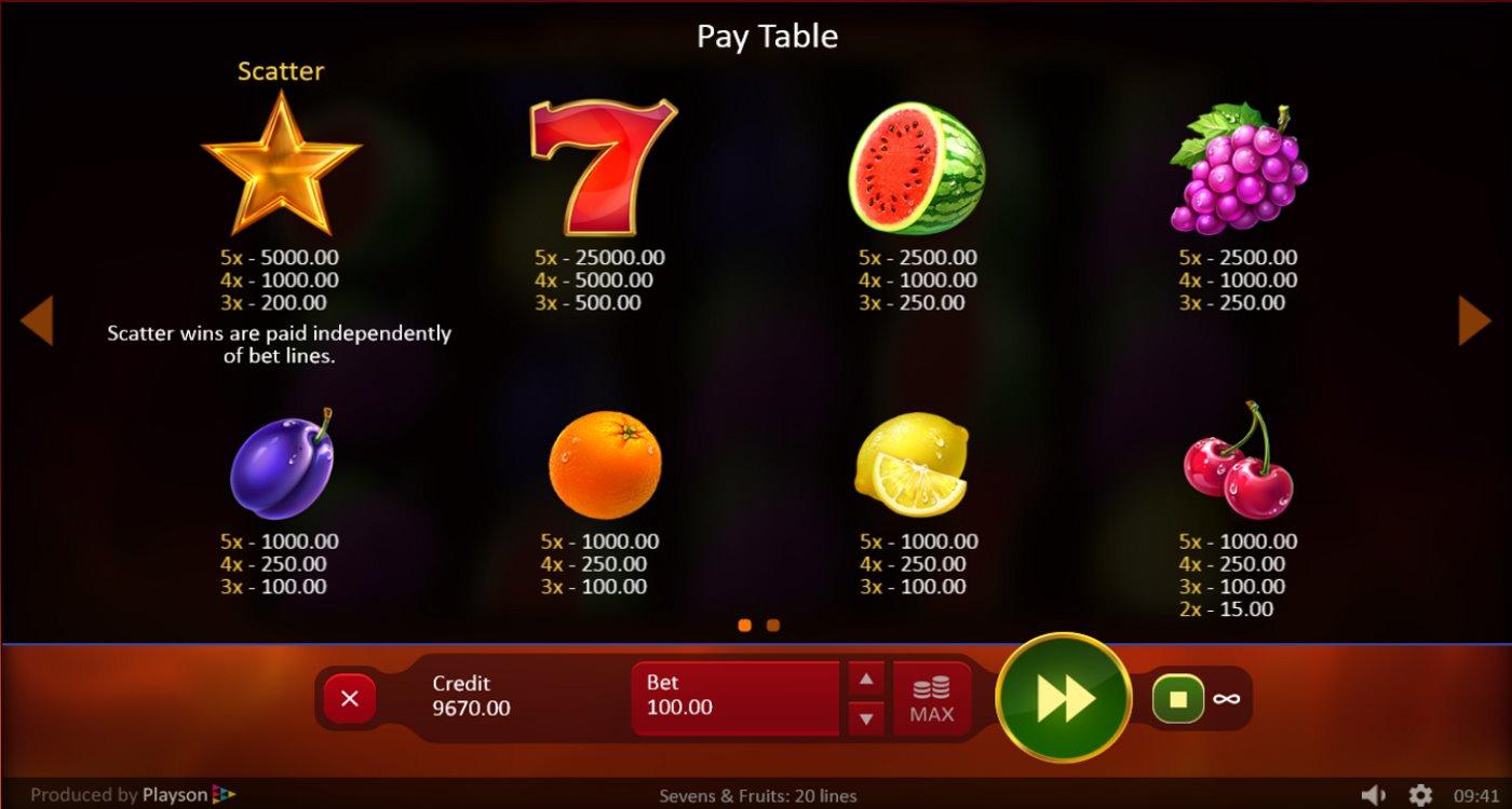 Bella vegas online casino