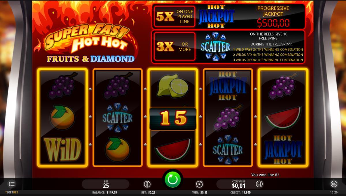 Super Fast Hot Hot kostenlos spielen 2