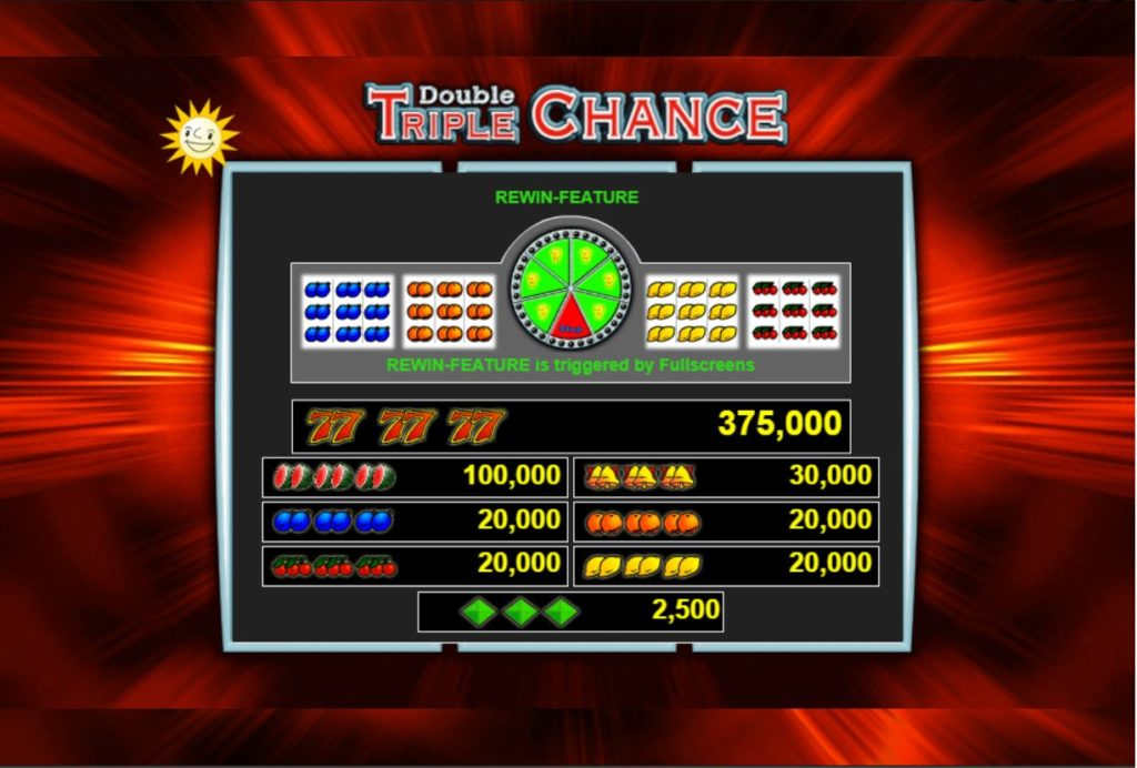 Triple Chance Gewinntabelle